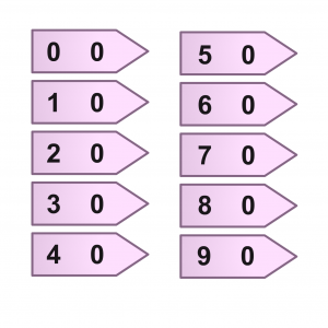 Arrow Card 3